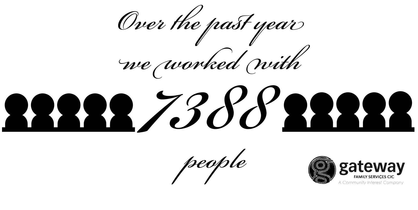 7388 people